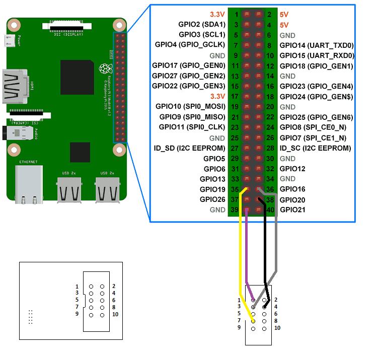 Zigbee2mqtt  Прошивка CC2531 через Raspberry Pi — kvvhost